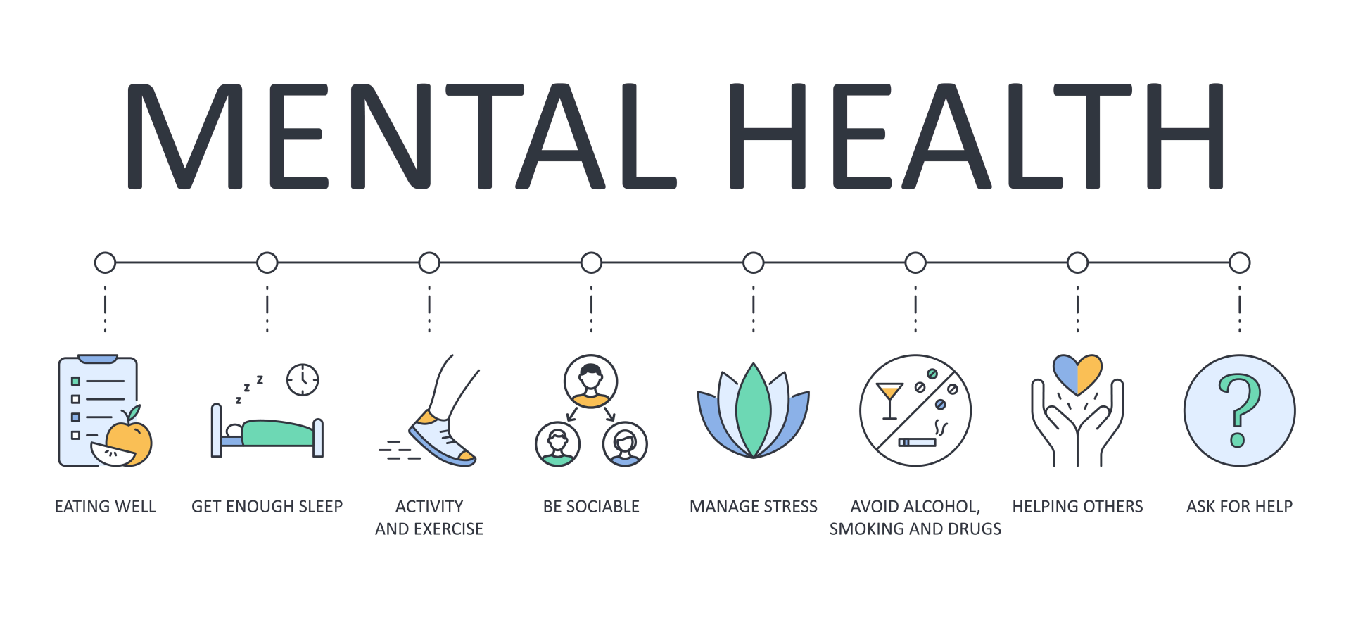 Does the way you think impact your physical health?